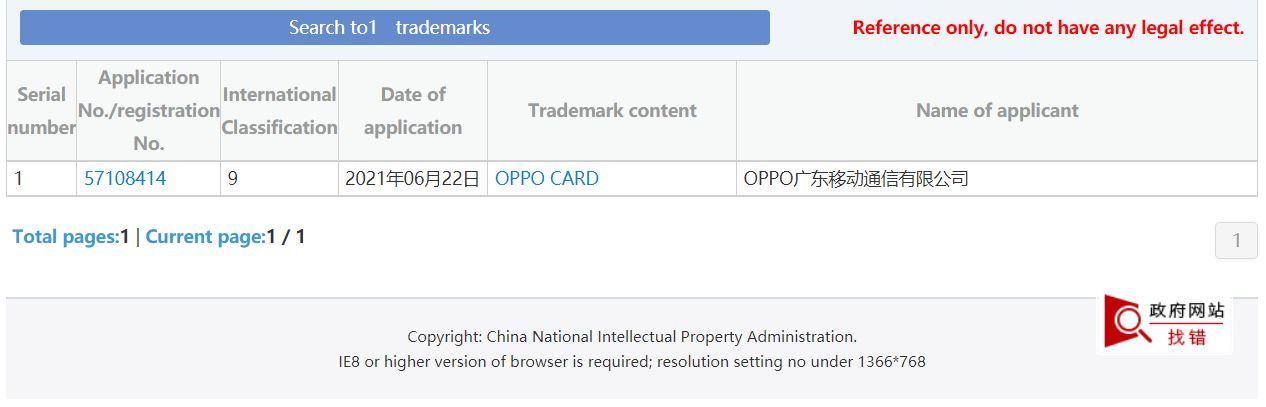 Oppo может запустить собственную кредитную карту, аналогичную Apple Card