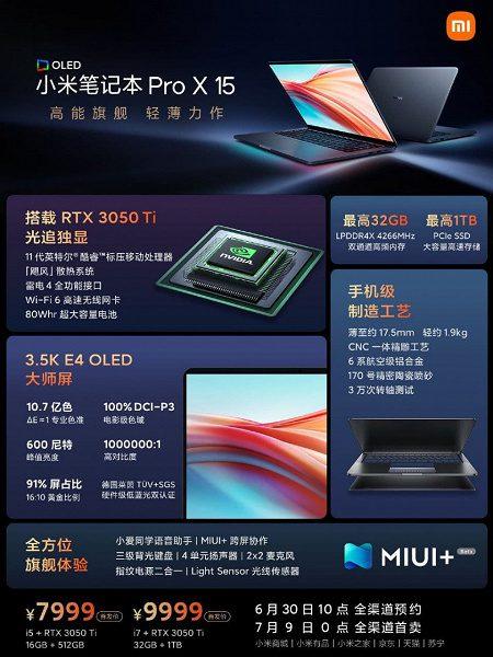 Представлен новый ноутбук Mi Notebook Pro X 15 от китайской Xiaomi