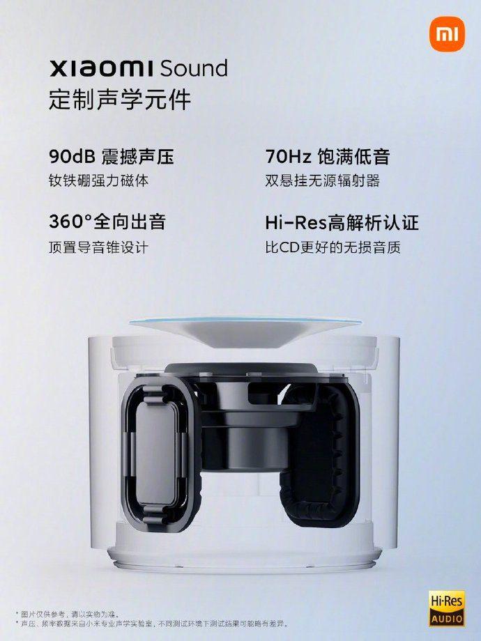 Новая умная колонка Xiaomi способна обеспечить концертный звук