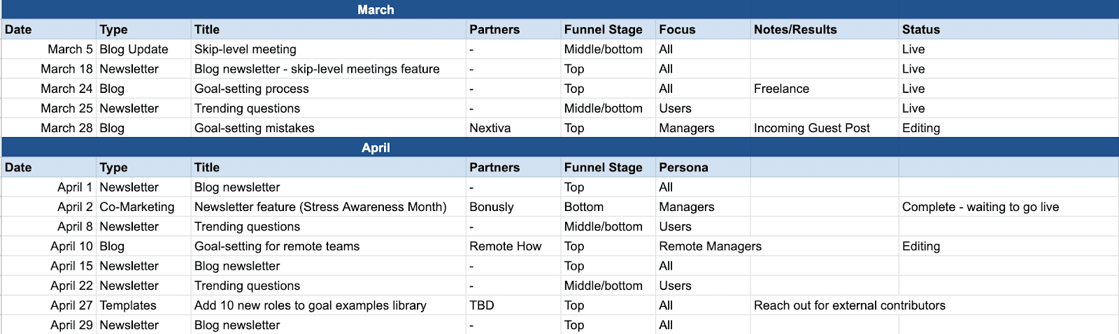 Функциональная таблица для одного человека