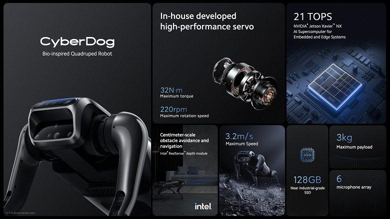 Компания Xiaomi представила собственной разработки робота-пса CyberDog