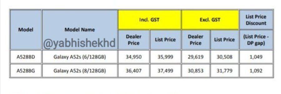 Цена на Samsung Galaxy A52s 5G в Индии повысилась