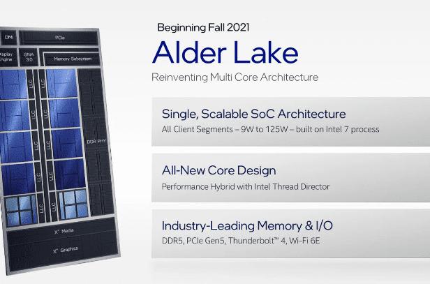 Intel представила процессоры Alder Lake 12-го поколения