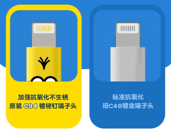 Nubia выпустила кабель USB Type C - Lightning от Minion за 9 долларов