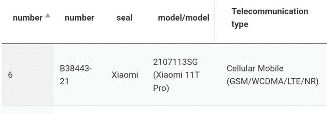 Xiaomi Mi 11T Pro получил сертификацию NBTC перед ожидаемым запуском в сентябре