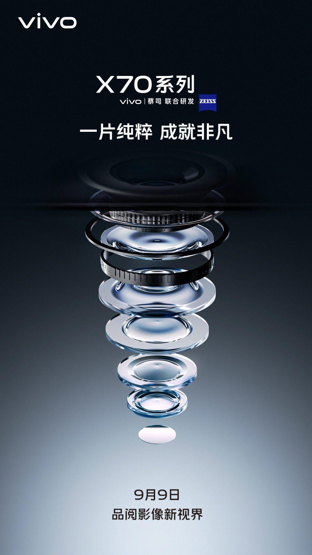 Vivo представила серию X70 с оригинальными стеклянными объективами камеры Zeiss