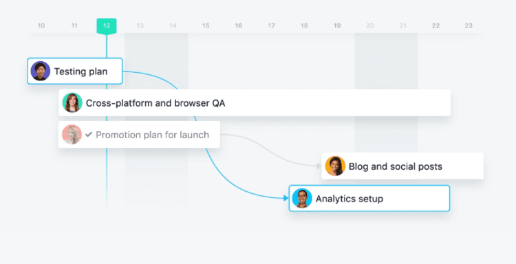 Как создать собственный календарь контента?