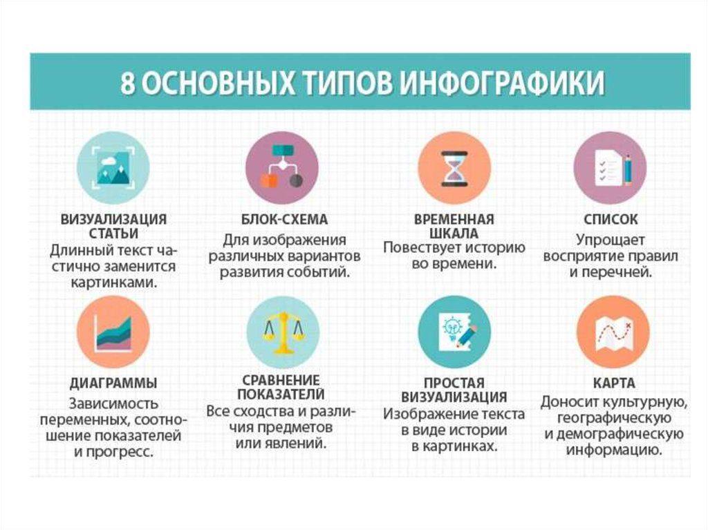 Что такое инфографика?