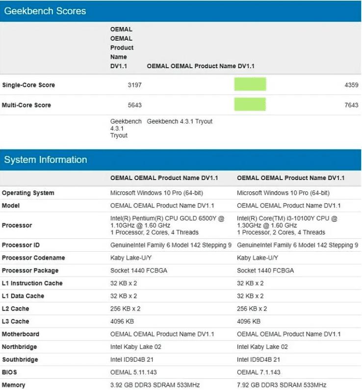 Microsoft Surface Go 3 будет поставляться с процессором Intel Pentium Gold