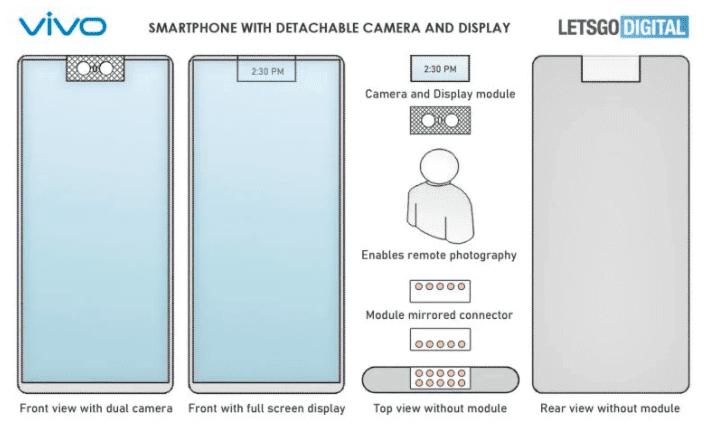 Vivo запатентовал телефон со съемным модулем камеры с сенсорным дисплеем