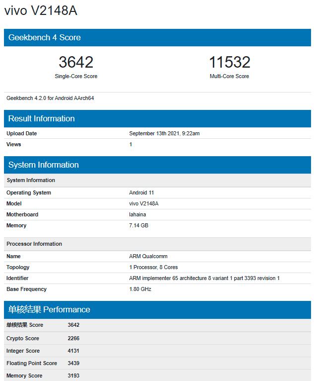 iQOO Z5 Pro, V2129A замечен на Geekbench с основными характеристиками
