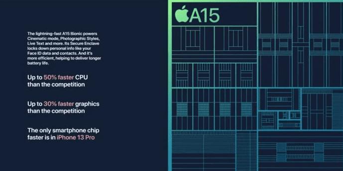 Чип Apple A15 внутри iPhone 13 работает быстро, но Pro получил версию получше