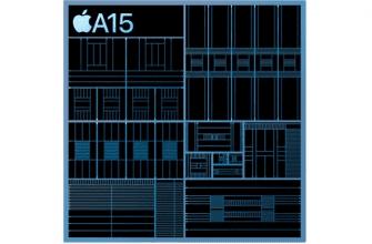 iPhone 13 Pro предлагает значительно улучшенную производительность графического процессора по сравнению с iPhone 12 Pro