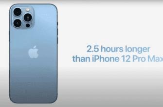 iPhone 13 Pro Max проработал почти 10 часов без подзарядки в тесте непрерывного использования