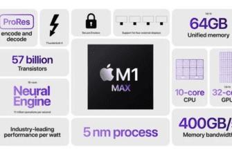 Производительность чипа Apple M1 Max оказалась в 2 раза быстрее, чем у M1